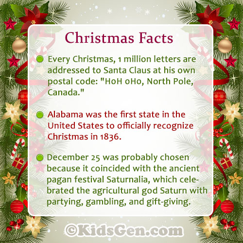 Interesting Facts About Christmas.16 Interesting Facts About Christmas For Kids Shoking Fun