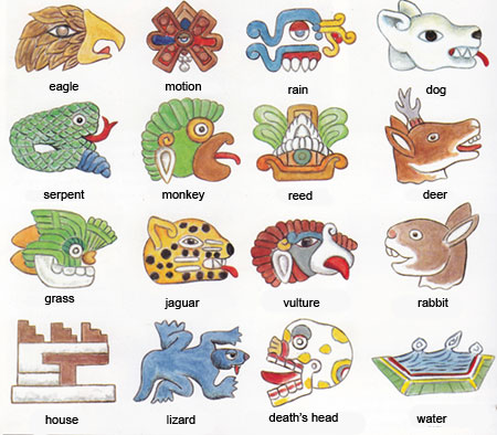 Gallery For gt Mayan Writing Symbols